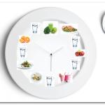 トレーニングと食事・栄養補給のタイミング